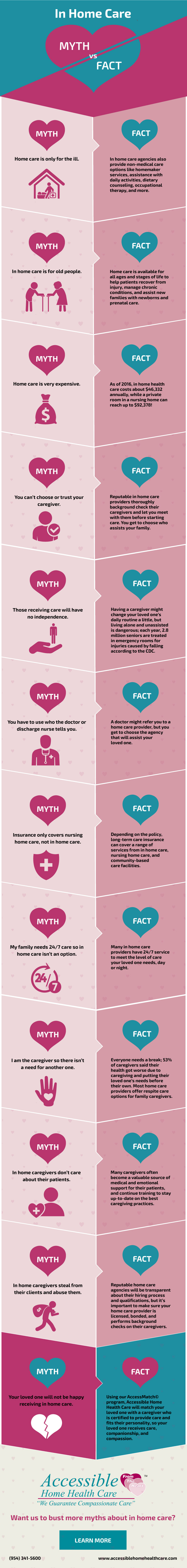 In home care myth vs fact infographic