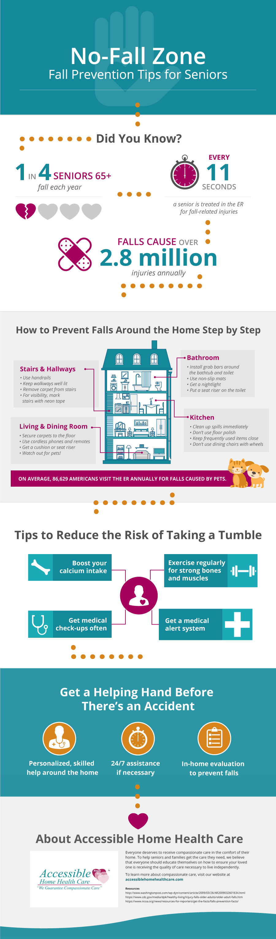 how to prevent falls among seniors living at home