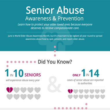 AHHC Senior Abuse Awareness Prevention Infographic